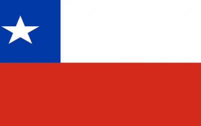 Chile ciekawostki