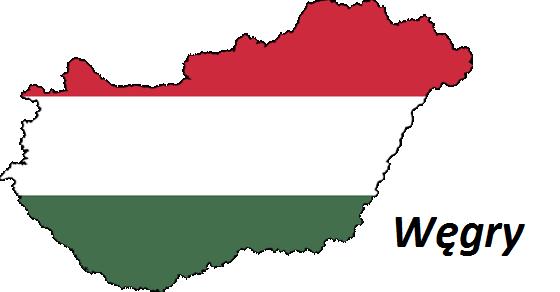 Węgry ciekawostki