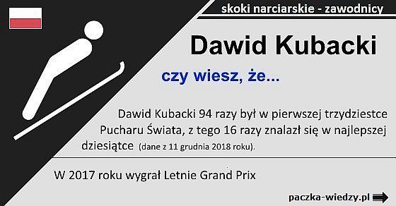 Dawid Kubacki ciekawostki