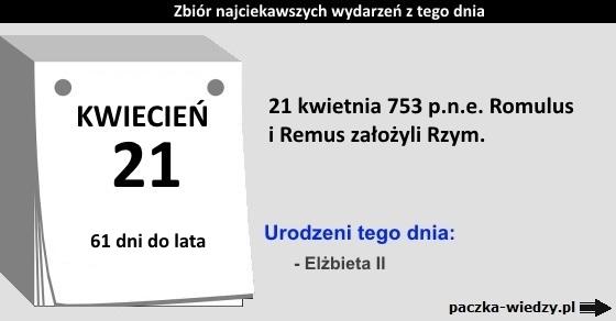 21kwietnia