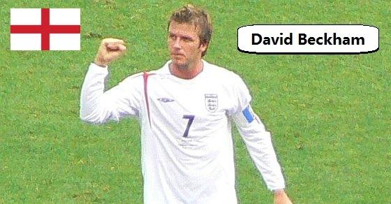 David Beckham ciekawostki