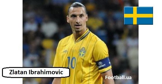 Zlatan Ibrahimovic ciekawostki