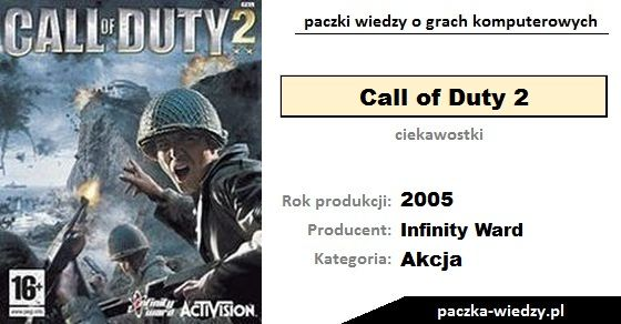 Call of Duty 2 ciekawostki