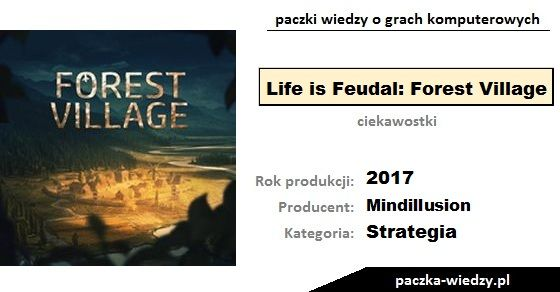 Life is Feudal: Forest Village ciekawostki