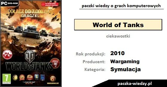 World of Tanks ciekawostki