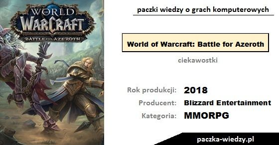World of Warcraft: Battle for Azeroth ciekawostki