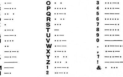 Alfabet Morse'a ciekawostki