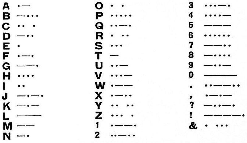 alfabet Morsea