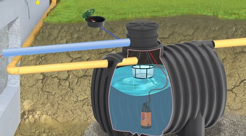 podziemny zbiornik na wodę